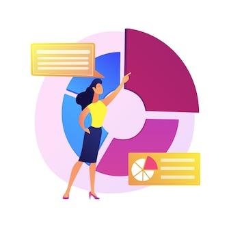 Apresentação de negócios. análise de dados, gráfico de pizza, visualização de infográficos. análise de relatórios. personagem de empresário analisando estatísticas.