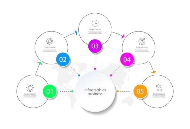Apresentação de negócios infográfico círculo colorido com cinco etapas