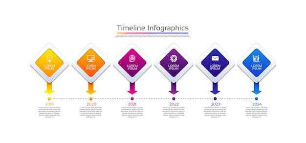 Apresentação do infográfico de negócios cronograma colorido com seis etapas