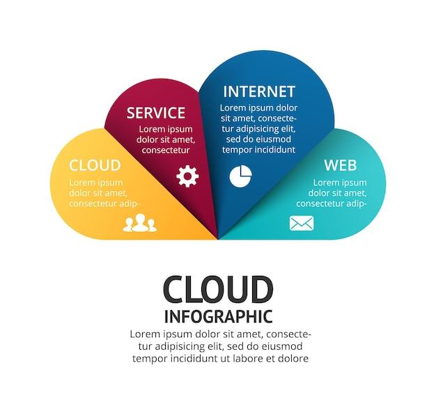 Apresentação do modelo de infográfico serviço em nuvem 4 etapas conceito da web tecnologia da internet