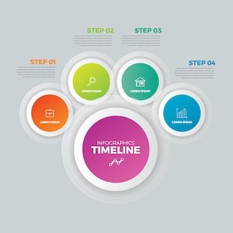 Apresentação do processo da etapa infográfico