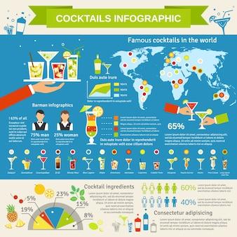 Apresentação infográfica de consumo de cocktails