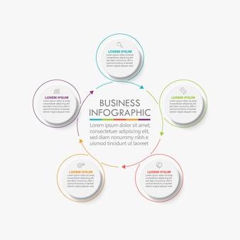 Apresentação modelo de infográfico de círculo de negócios com 5 opções.