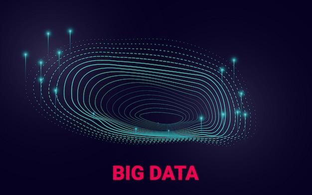 Apresentação visual em análise de big data.