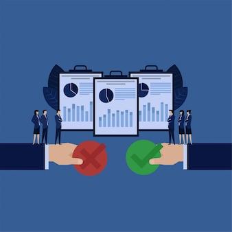 Aprovação da equipe de negócios e relatório financeiro de rejeição.