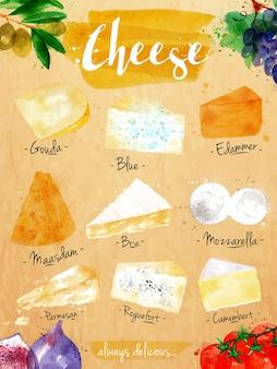 Aquarela de queijo de cartaz em estilo vintage
