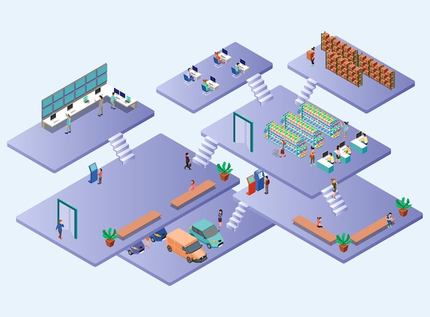 Áreas da loja de departamentos por dentro