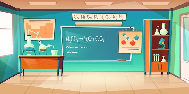 Armário de química, interior do laboratório de sala de aula