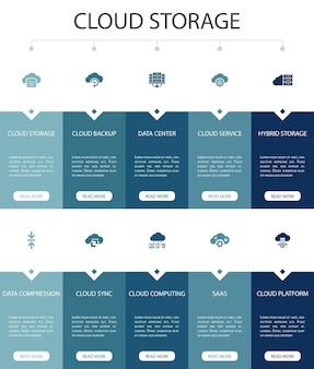 Armazenamento em nuvem infográfico 10 opção de design de iu. backup em nuvem, data center, armazenamento híbrido, ícones simples de compactação de dados