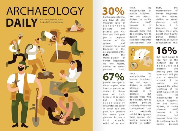 Arqueólogos trabalho diário infográfico apresentação com tarefas descrição descobertas estatísticas texto personagens engraçados escavação ilustração vetorial local