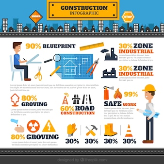 Arquitetos e elementos de construção infografia