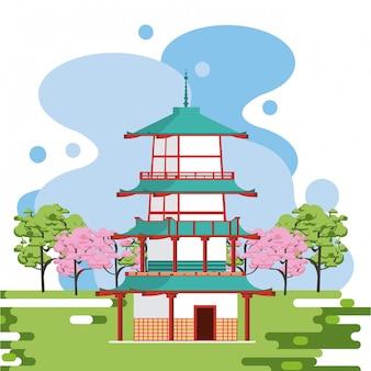Arquitetura japonesa na natureza