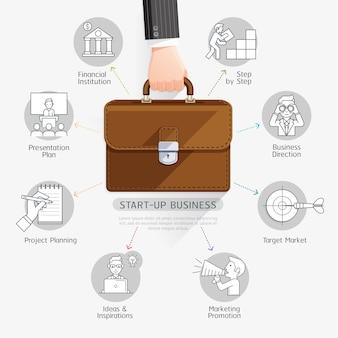 Arranque de negócios com planejamento de projeto conceitual. mão de empresário segurando o saco da pasta.