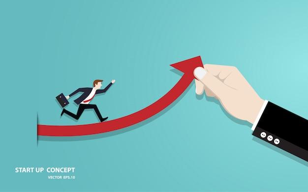Arranque o conceito de negócio