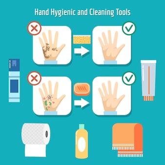 Artigos de higiene pessoal. higiene das mãos, lavagem pessoal higiênica, mão suja. ilustração vetorial