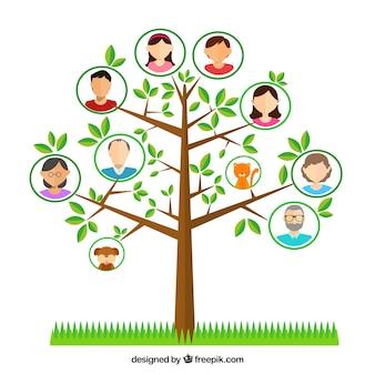 Árvore com membros da família de decoração e animais de estimação
