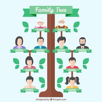 Árvore de família fantástica, com gerações no design plano