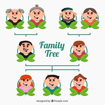 Árvore de família fantástica com membros sorridentes