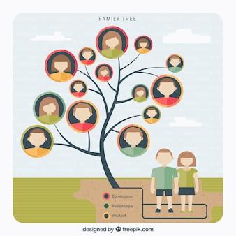 Árvore de família fantástica em design plano