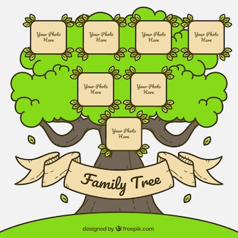 Árvore de família no estilo do vintage