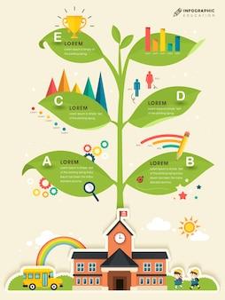 Árvore do conhecimento escolar - design de modelo de infográfico de educação