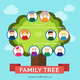 Árvore familiar no design plano