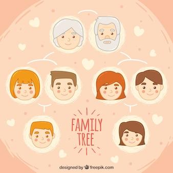 Árvore genealógica com a mão tirada linda família