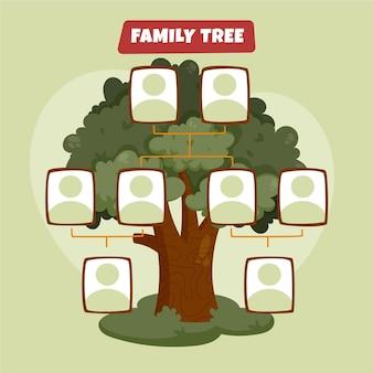 Árvore genealógica desenhada à mão