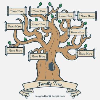 Árvore genealógica retro