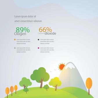 Árvore infográfico