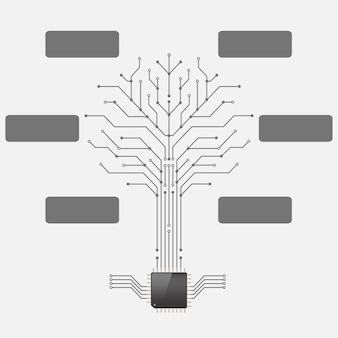Árvore placa de circuito