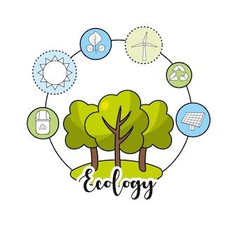 Árvores ecológicas com ícones de cuidados ambientais