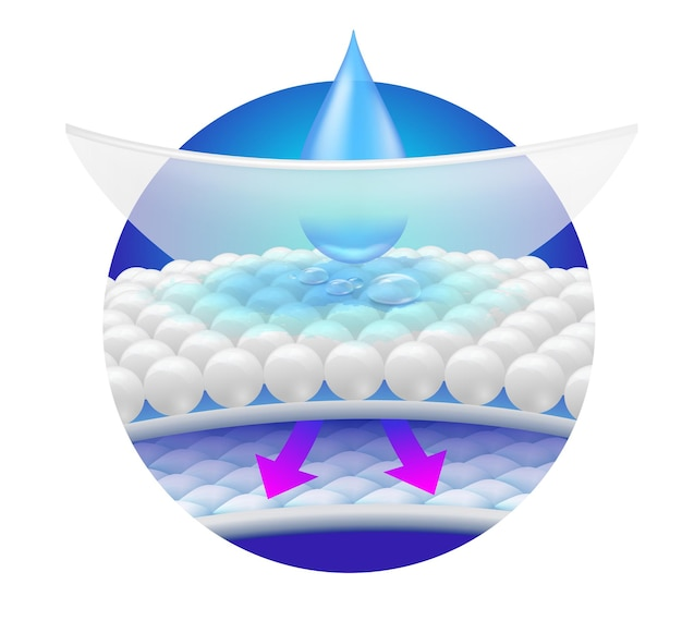 As gotas de água fluem através da almofada absorvente