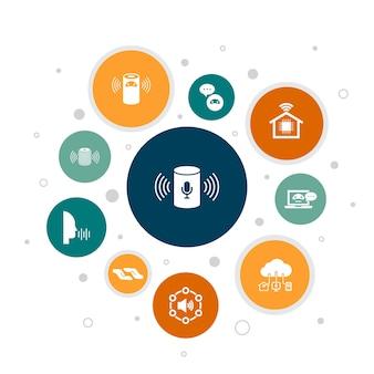 Assistente de voz infográfico design de bolha de 10 etapas. casa inteligente, interface de usuário de voz, alto-falante inteligente, ícones simples iot