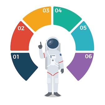 Astronauta com modelo de infográfico de círculo em branco