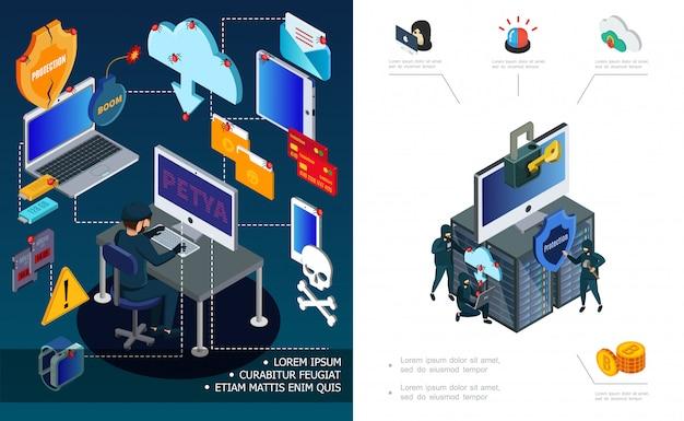 Atividade de hacker e composição de segurança da internet com dispositivos de senha de computador e-mail de hackers de datacenter, ataque de vírus, crimes cibernéticos financeiros no estilo isométrico