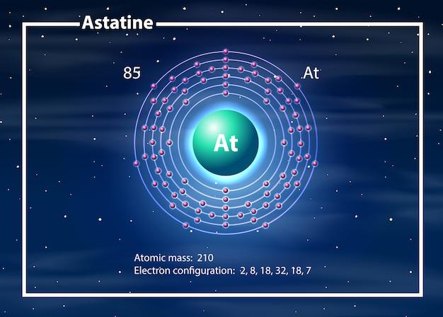 Átomo químico do diagrama de astine