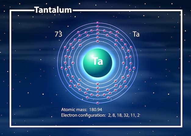 Átomo químico do diagrama de tântalo