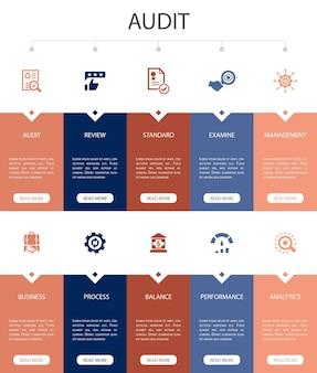 Auditar infográfico 10 opção ui design.review, padrão, examinar, processar ícones simples