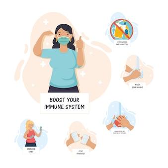 Aumente as letras do seu sistema imunológico com uma mulher usando máscara médica e ilustração de recomendações