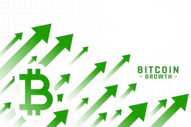 Aumento do preço do gráfico de crescimento do bitcoin