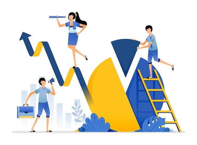 Aumento sustentável no valor de vendas da empresa em novas análises e planos de participação de mercado