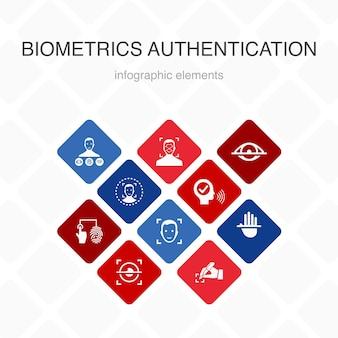 Autenticação biométrica infográfico de 10 opções de design de cores. reconhecimento facial, detecção de rosto, identificação de impressão digital, ícones simples de reconhecimento de palma
