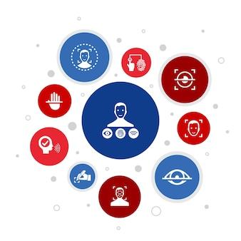 Autenticação biométrica infográfico design de bolha de 10 etapas. reconhecimento facial, detecção de rosto, identificação de impressão digital, ícones simples de reconhecimento de palma