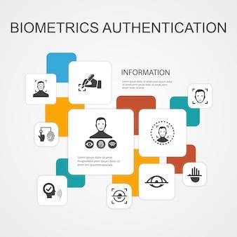 Autenticação biométrica modelo de ícones de 10 linhas infográfico. reconhecimento facial, detecção de rosto, identificação de impressão digital, ícones simples de reconhecimento de palma