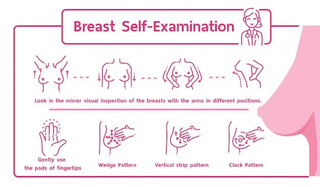 Auto-exame de mama
