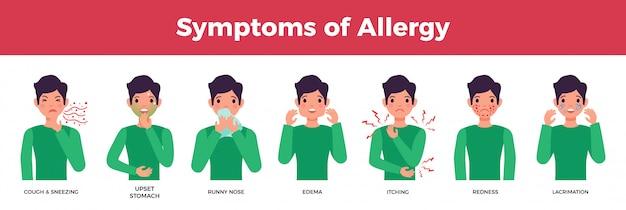 Avatar de alergia ou caracteres conjunto com sintomas de alergia, ilustração vetorial isolado plana