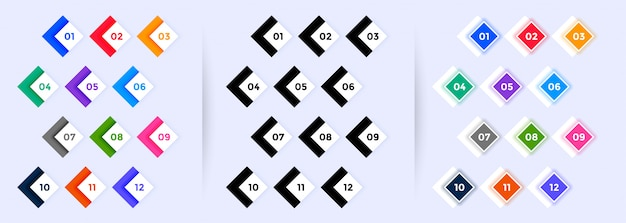 Bala moderna aponta grande conjunto de número um a doze