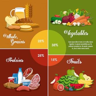 Bandeira de comida saudável e deliciosa