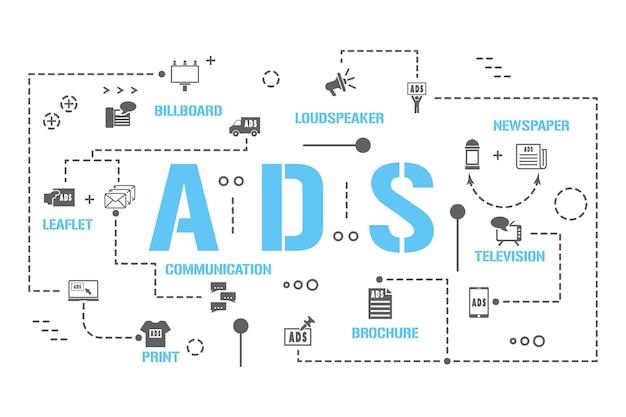 Bandeira de conceitos de palavra ads. gráfico de cronograma do processo de publicidade. opções de visualização de dados. apresentação, site. ideia ui ux. tipografia de letras isoladas com ícones de glifo. ilustração em vetor plana.